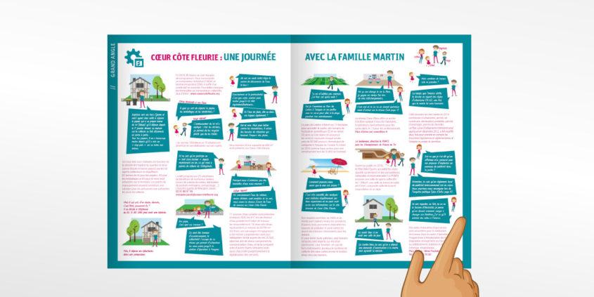anne-lise-mommert-PommeP-graphiste- illustration-vectorielle-caen-normandie-Communaute-de-communes-coeur-cote-fleurie_grand-angle-page-3
