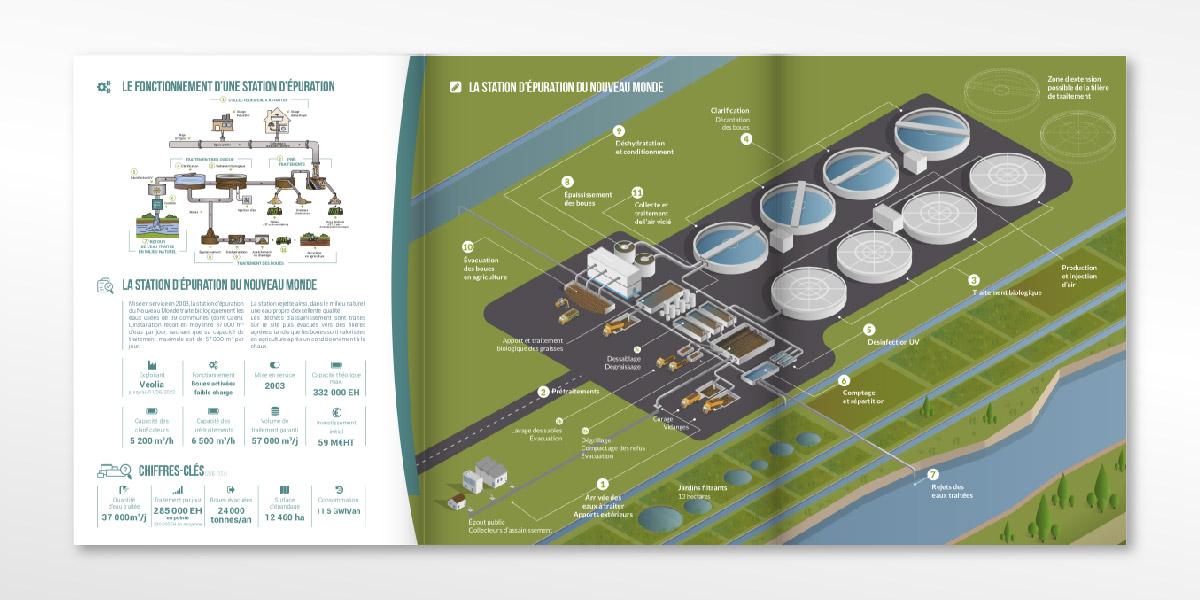 anne-lise-mommert-pommep-graphiste-webdesign-independant-caen-calvados-normandie-plaquette-station-nouveau-monde-herouville-caen-la-mer_2