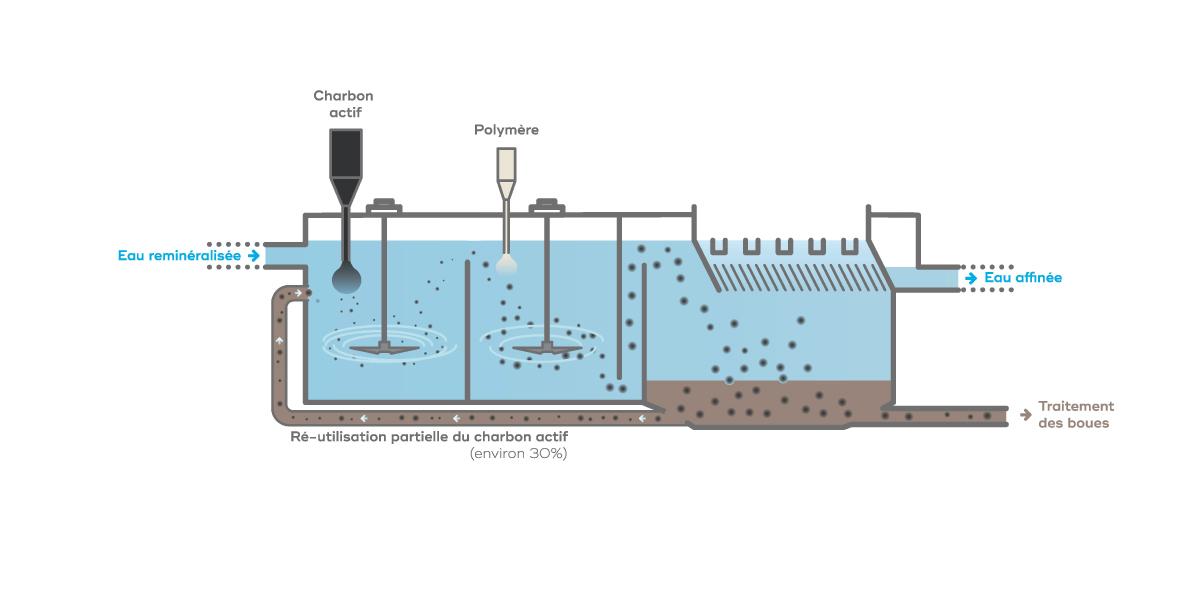anne-lise-mommert-pommep-graphiste-freelance-caen-normandie-panneaux-eau-du-bassin-caennais-usine-orne-eau-web2