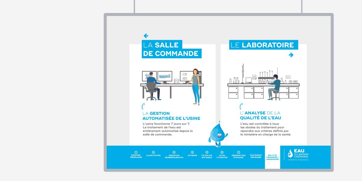 anne-lise-mommert-pommep-graphiste-freelance-caen-normandie-panneaux-eau-du-bassin-caennais-usine-orne-eau-web3a