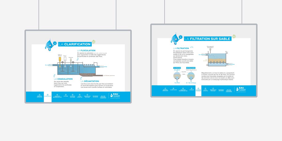 anne-lise-mommert-pommep-graphiste-freelance-caen-normandie-panneaux-eau-du-bassin-caennais-usine-orne-eau-web4