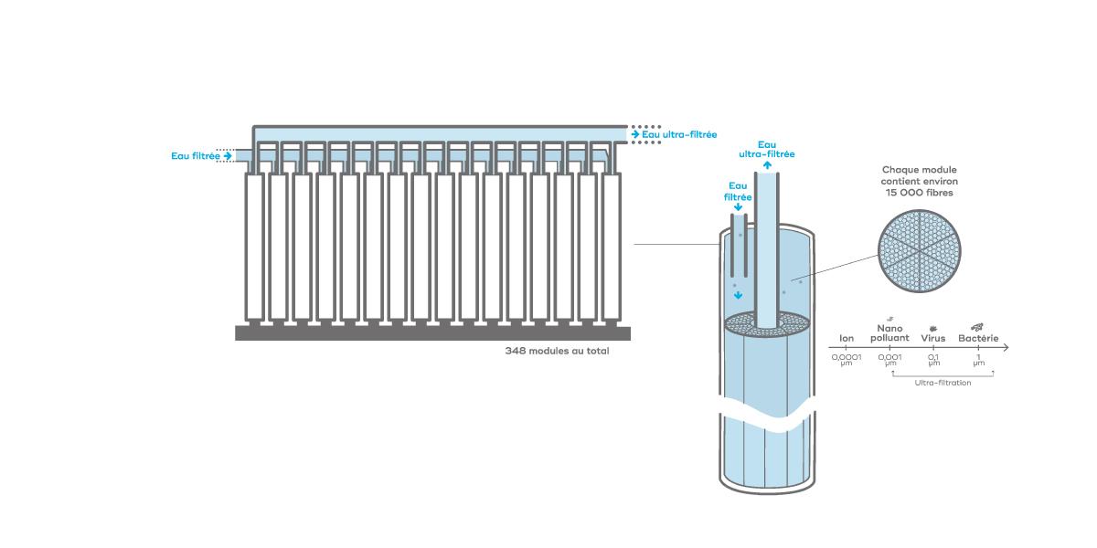 anne-lise-mommert-pommep-graphiste-freelance-caen-normandie-panneaux-eau-du-bassin-caennais-usine-orne-eau-web5